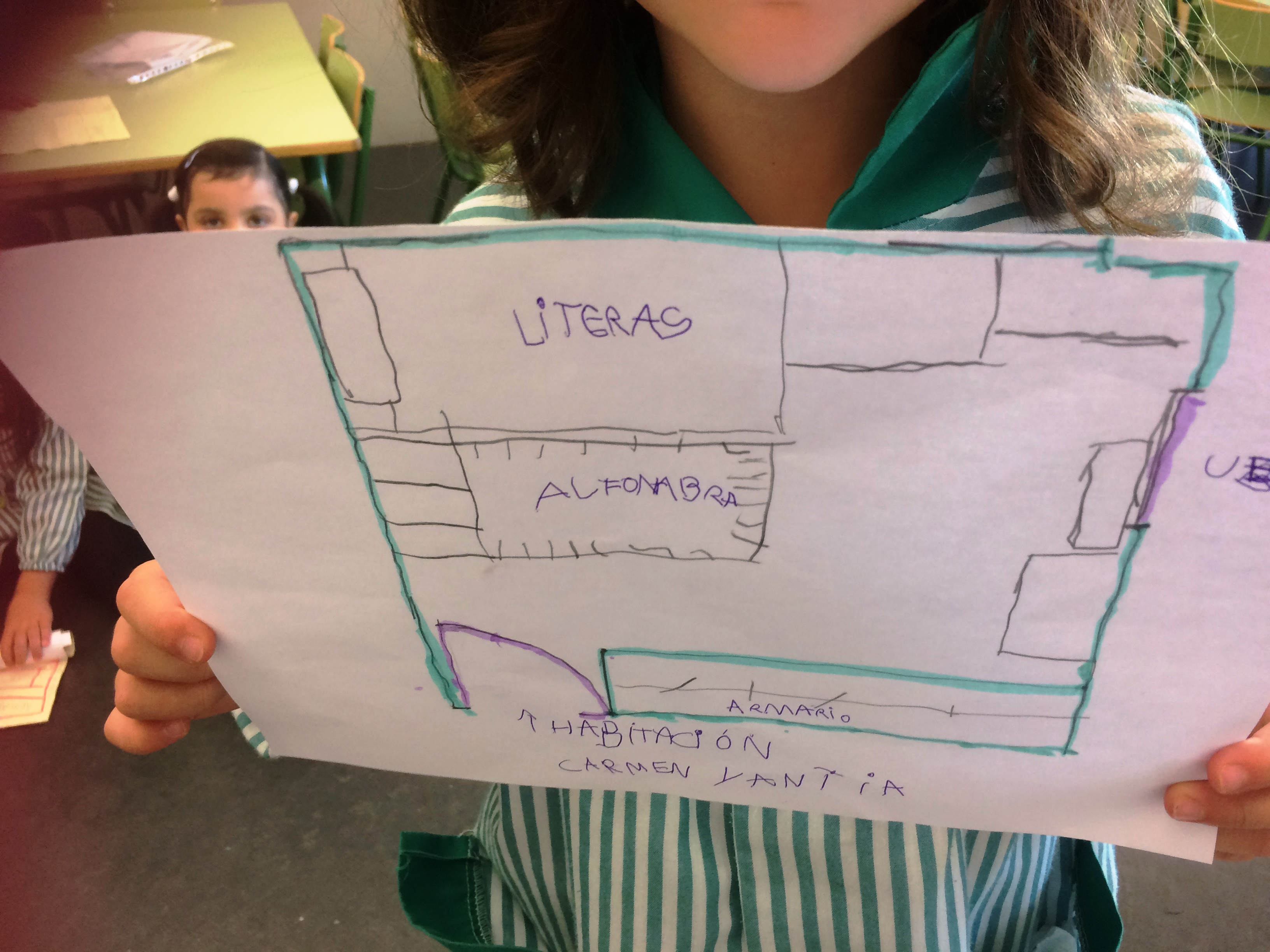 Planos a representaci n do espazo innovarte educaci n for Plano aula educacion infantil